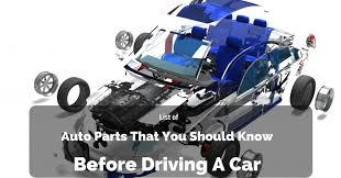 List of Auto Parts That You Should Know Before Driving A Car (Oct, 2020)