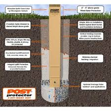 Post Protector 4 In X 4 In X 42 In In Ground Fence Post Decay Protection 4442 The Home Depot