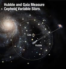 La tasa de expansión del universo es diferente dependiendo de ...