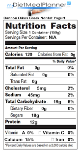 nutrition facts label cheese milk