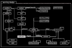 Ingénierie pédagogique des systèmes d enseignement - PDF Free Download
