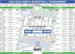 NCAA Tournament bracket 2019 update ...