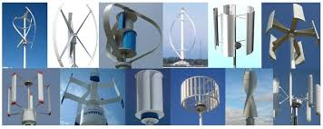 vertical axis wind turbine technology