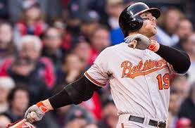Chris Davis on struggles, false theories and whether he'd quit ...