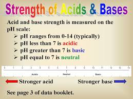 Strength of Acids & Bases - ppt download