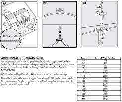 In Ground Fencing Installation Step 3 Position Sdf 100a Sportdog