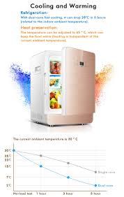 20l Xách Tay Dc 12 V Ac 220 V Mini Bar Tủ Lạnh Di Động Khách Sạn ...