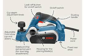Planer Sander Router Buying Guide Ideas Advice Diy At B Q