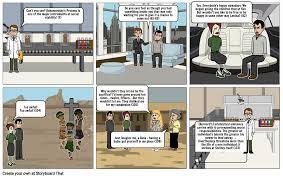 Brave New World Plot Summary Storyboard ...