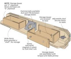 Router Table Fence Storage Router Table Router Table Fence Diy Router Table