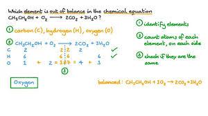 lesson balancing chemical equations