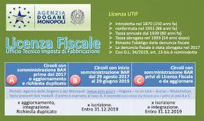Agenzia delle Dogane e Monopoli: Licenza UTIF