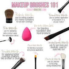 makeup brushes names