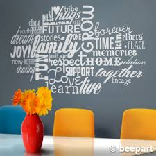 Word Cloud Wall Decal Custom Word Cloud Personalized Words Wall Sticker Word Art