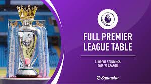 premier league table 2019 20 season