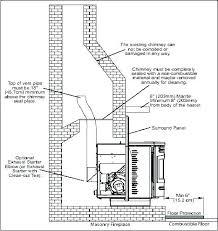 masonry chimney clearance to