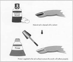 how acrylic fingernail is made making