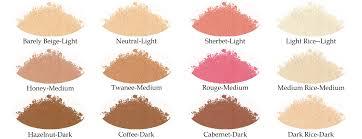 youngblood mineral makeup starter kit