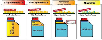 synthetic oil vs conventional oil at