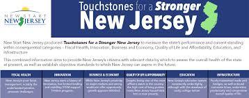 NSNJ | New Start New Jersey