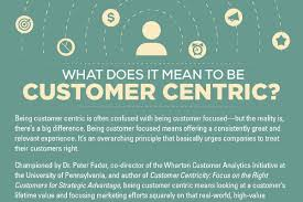 quotes about customer centricity quotes