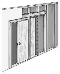 how to install pocket doors dummies