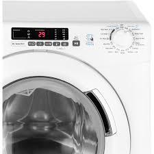 Đánh giá máy giặt Candy có tốt không chi tiết? - NTDTT.com