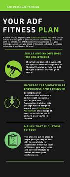 adf fitness plan ram personal