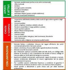 Coronavirus nuovo decreto, da oggi tutta Italia è