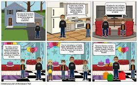 Mi Fiesta De Cumpleanos Storyboard Por Fsmigiel