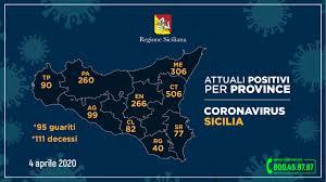 Coronavirus, così l'aggiornamento nelle nove province della ...