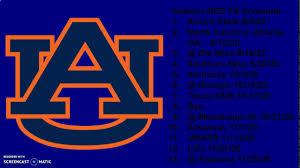 Auburn 2020 Football Schedule Breakdown ...