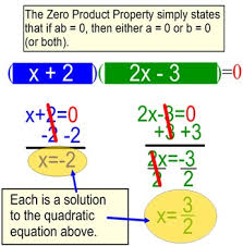 quadratic equation by factoring