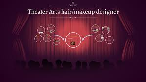 theatre arts makeup and hair artist by