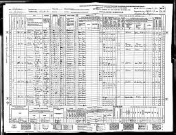 Census Records   My Roots My Blog