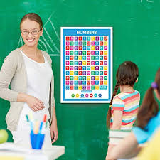 Educational Charts Posters Educational Math Posters For Kids Perfect For Children Elementary Classrooms Set Of 10 Includes Addition Subtraction Multiplication Division Numbers Shapes Fractions Place Value And