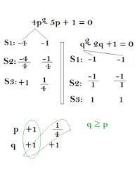 quadratic equations shortcuts with