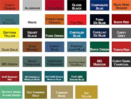 engine paint color chart catan vtngcf org