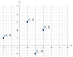 coordinates and ratios worksheets