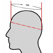 Соответствие размеров шлемов Rossignol - ВашиЛыжи.рф