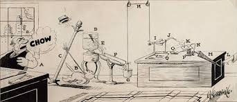 Rube Goldberg and 'Contraption' @ CJM | | Squarecylinder.com – Art Reviews  | Art Museums | Art Gallery Listings Northern California