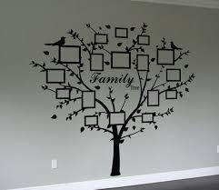 Charming Family Tree Wall Art Home Inspirations