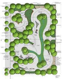 Some Perspective On The Fred Anderson Park Dog Friendly Area Design South Loop Dog Park Action Cooperative
