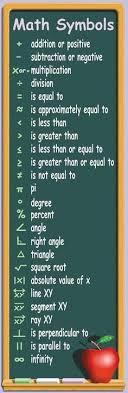 8 best quadratic equations images