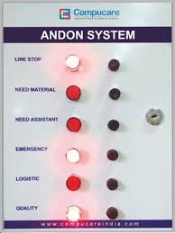 Andon System Manufacturer in Vadodara Gujarat India by Compucare | ID -  3450881