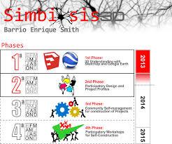 SIMBIOSIS Barrio Enrique Smith - Carolina Streber - Architecture + Design