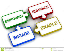 quotes about employee engagement quotes