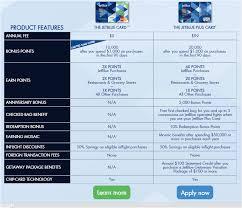 new barclaycard jetblue credit card