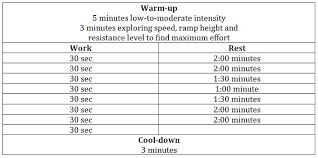 hiit elliptical workout interval