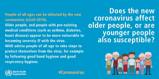 Image result for images about coronavirus